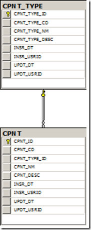 EF_Example_DataModel