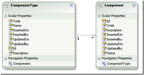 EF_Example_EF_Model